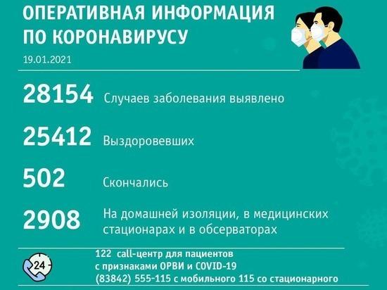 Согласно сводке на 19 января, из 110 случаев заражения COVID-19 в Кузбассе за сутки 24 приходится на Новокузнецк, что больше, чем в других населённых пунктах области