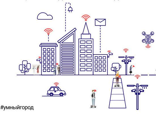 Города Челябинской области все активнее идут по пути цифровизации