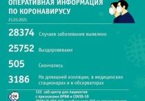 Три кузбасских города вновь стали лидерами по суточному числу заболевших коронавирусом в регионе