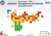Омская область заняла 30е место в рейтинге самых трезвых регионов