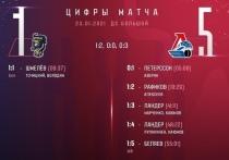 «Локомотив» одержал вторую победу на выезде