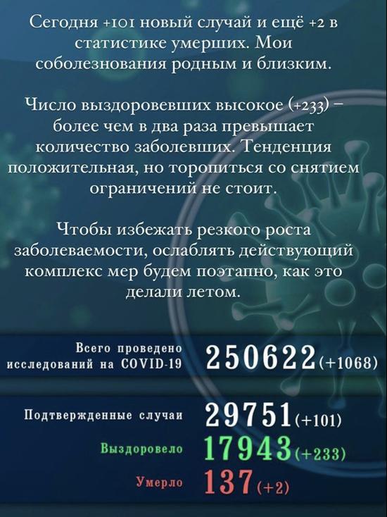 Ослаблять коронавирусные ограничения в Псковской области будут по летнему сценарию