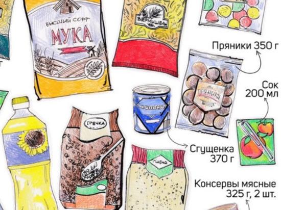 В Удмуртии Минобрнауки собирается взыскать более 25 млн с поставщика продуктовых наборов