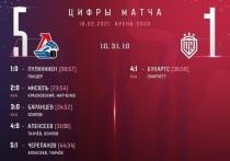 «Локомотив» порадовал болельщиков яркой победой