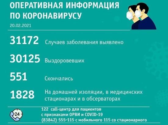 Новые случаи коронавируса выявили в 20 кузбасских городах