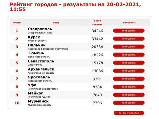 Ставрополь лидирует в голосовании за звание национального символа РФ