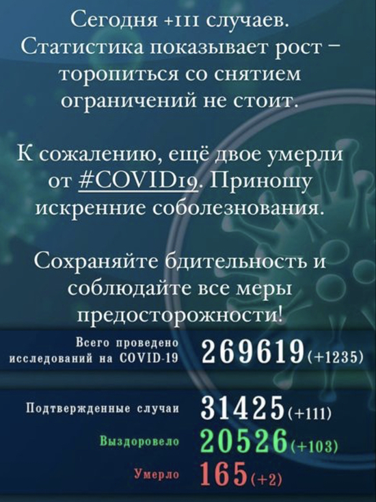 Псковский губернатор: «Торопиться со снятием ограничений не стоит»