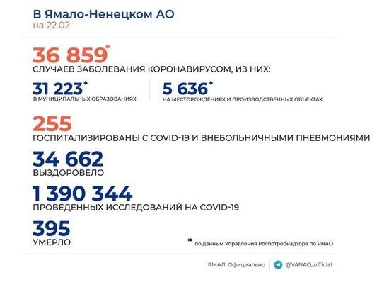 На Ямале выявили 46 новый случай COVID-19