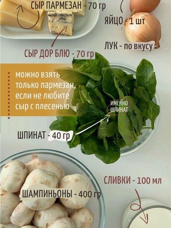Рецепты адекватного диетолога: открытый пирог с грибами к 23 февраля