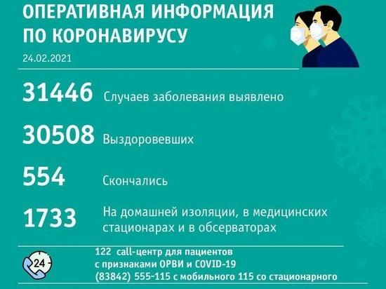 Новокузнецк второй день подряд лидирует по суточному числу заболевших коронавирусом в Кузбассе