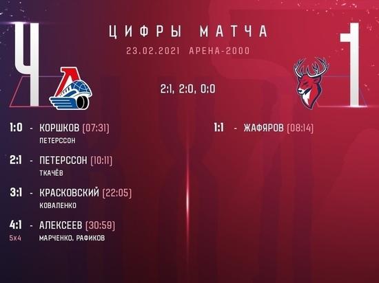 «Локомотив» продолжил выигрышную серию