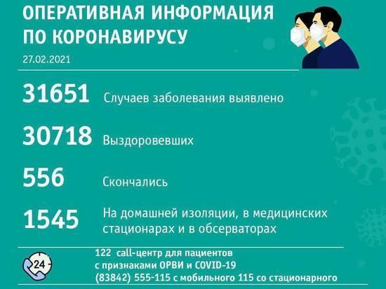 Более 20 случаев коронавируса выявили в Кемерове за сутки