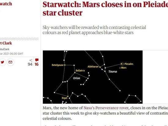 Марс 3 марта создаст с Плеядами уникальное космическое зрелище для землян