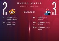 «Локомотив» трижды победил соперника по плей-офф