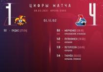 «Локомотив» победил в первом раунде плей-офф