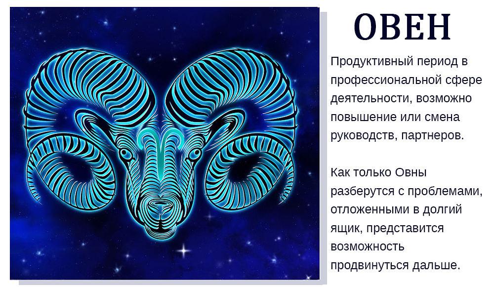 «Ждите перемен»: гороскоп от Павла Глобы для всех знаков на 20−31 марта