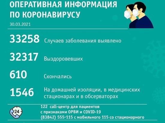 Новые случаи коронавируса за сутки выявили в 20 территориях Кузбасса