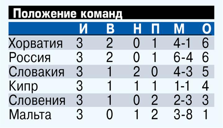 Анзор Кавазашвили раскритиковал игру Антона Шунина в сборной
