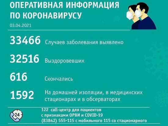 В оперштабе назвали 18 территорий Кузбасса с новыми случаями COVID-19