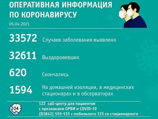 Кемерово лидирует среди кузбасских городов по новым случаям COVID-19