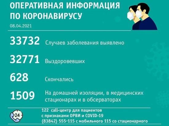 В Кемерове выявили больше всего заболевших коронавирусом за сутки
