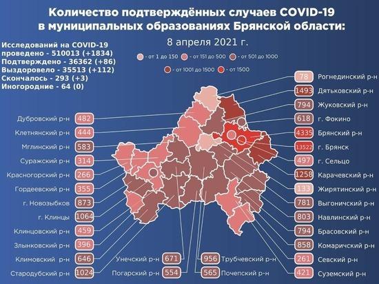 В Брянской области умерли от коронавируса еще три человека