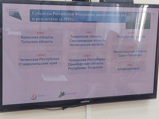 Чувашия выполнила все показатели регионального проекта «Развитие детского здравоохранения»