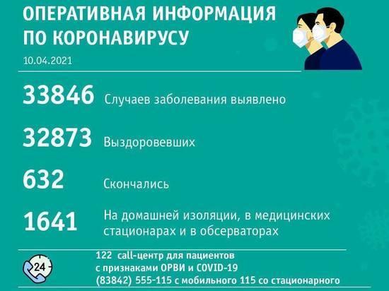 В Новокузнецке произошёл резкий скачок заболеваемости коронавирусом