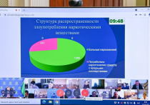 Калужская область потратит 10 млн на тестирование учеников на наркотики