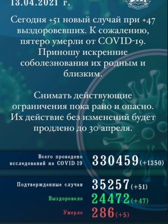 Коронавирусные ограничения продлили в Псковской области до 30 апреля