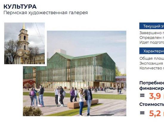 Пермский историко-культурный кластер станет центром притяжения
