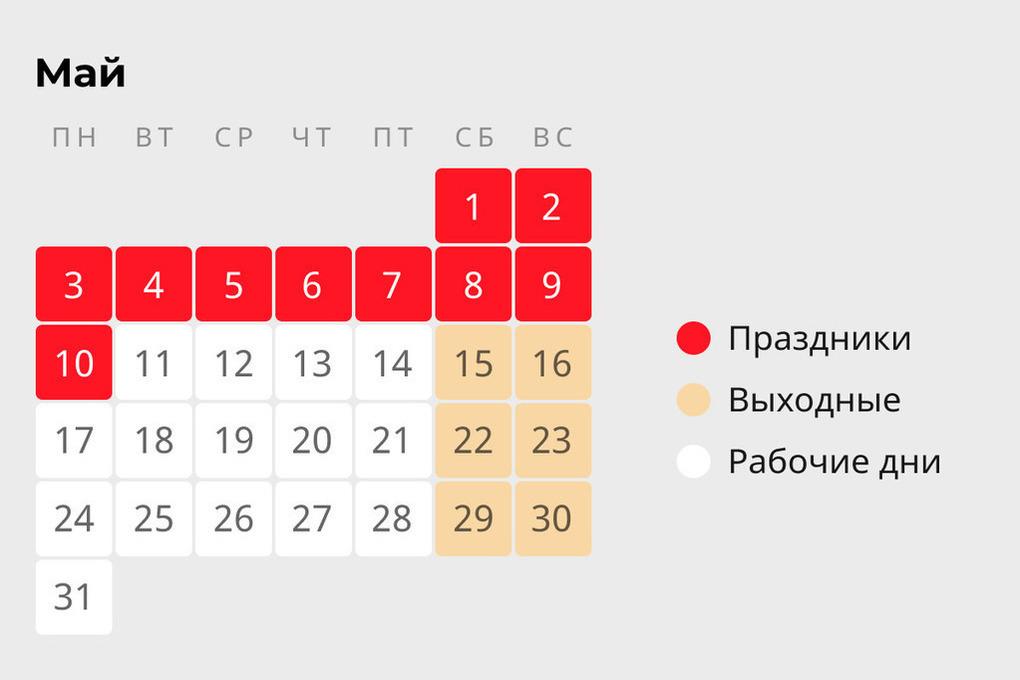 Больше половины костромских работодателей выступают против «больших каникул» от Путина