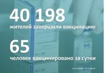За сутки в Смоленской области от COVID-19 привиты еще 65 человек