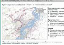 Эксперты предлагают запустить в Саратове совершенно новый для России вид транспорта