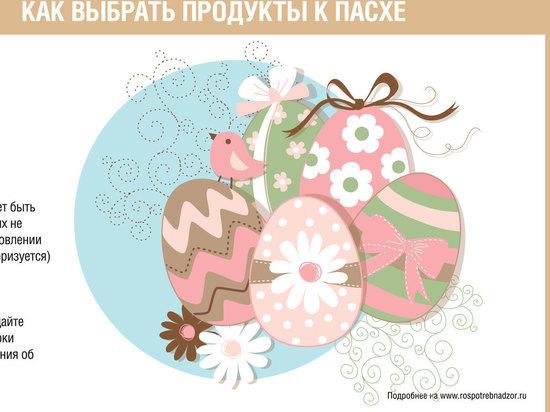 Нижегородский Роспотребнадзор рассказал, как выбрать яйца к Пасхе