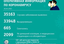 Кемерово продолжает лидировать по суточному приросту зараженных в Кузбассе