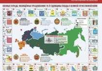 Российское военное ведомство на своем сайте разместило информацию о проведении военных парадов в честь 76-й годовщины Победы в Великой Отечественной войне в городах России