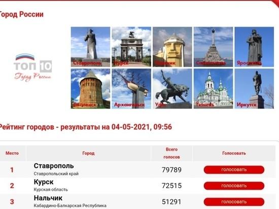 Ставрополь лидирует в голосовании за символ России