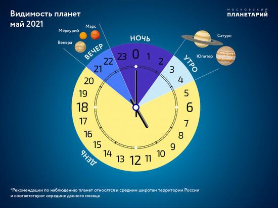 Московский планетарий рассказал о звездопаде Майские Аквариды