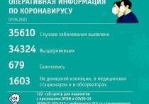 Кемерово продолжает лидировать по суточному приросту заболевших коронавирусом в Кузбассе
