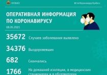 Кемерово стал абсолютным лидером по числу зараженных ковидом в Кузбассе за сутки
