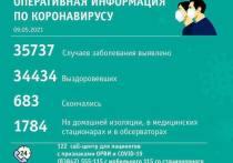 Более 20 кемеровчан заболели коронавирусом за прошедшие сутки
