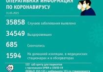 Кемерово и Новокузнецк лидируют по числу заболевших коронавирусом за сутки