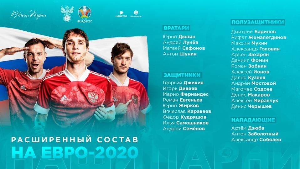 Мухин вместо Миранчука: Черчесов назвал состав сборной на Евро-2020