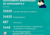 Более 20 человек заболели коронавирусом за одни сутки в Кемерове