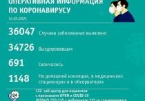 Кемерово продолжает лидировать по суточному числу заболевших коронавирусом