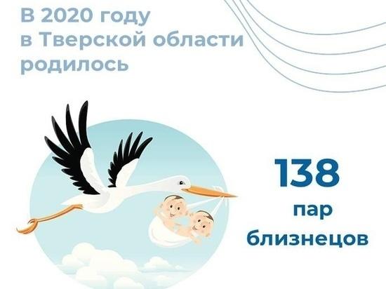 В Тверской области посчитали рождаемость и смертность