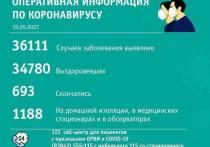 Власти Кузбасса поделились списком территорий с новыми случаями COVID-19