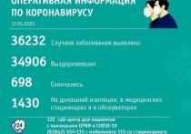 Кемерово продолжает лидировать по суточному числу заболевших COVID-19 в Кузбассе