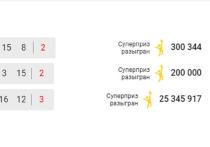 Челябинец выиграл в лотерею более 25 миллионов рублей, но за деньгами не пришел